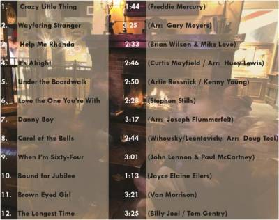 Album Song List